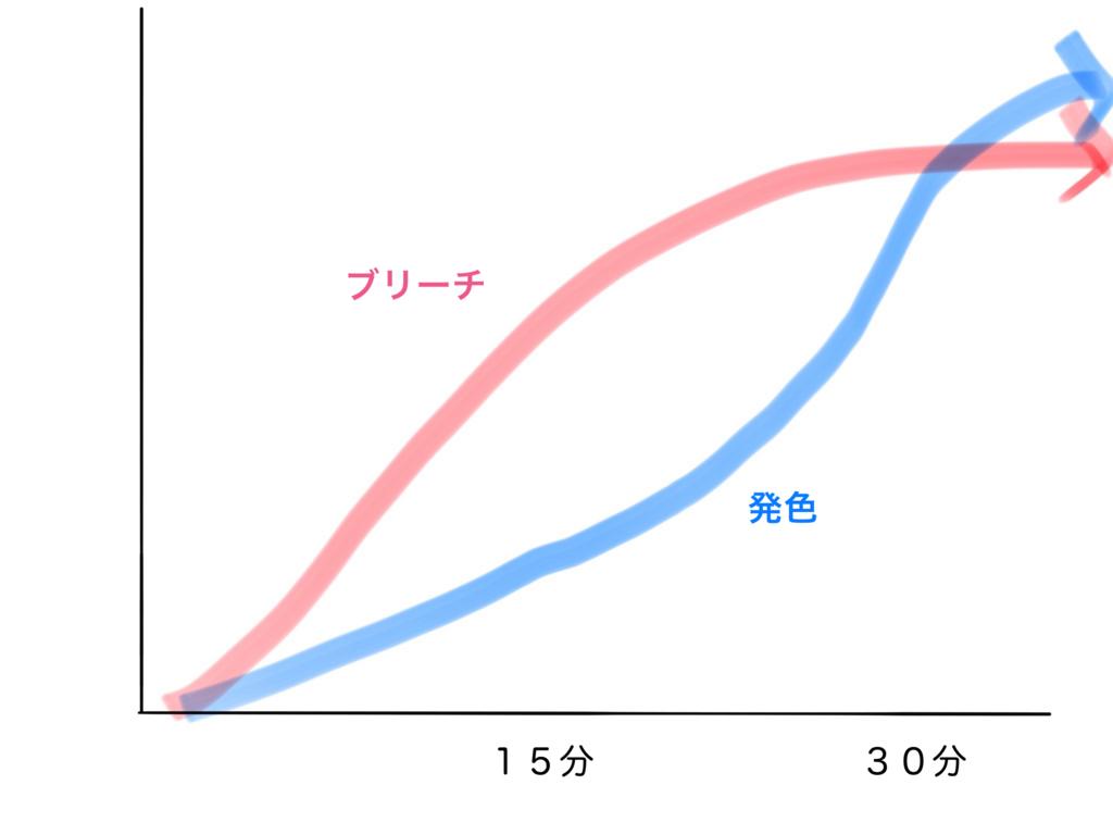 f:id:shinichi5:20151212092703j:plain